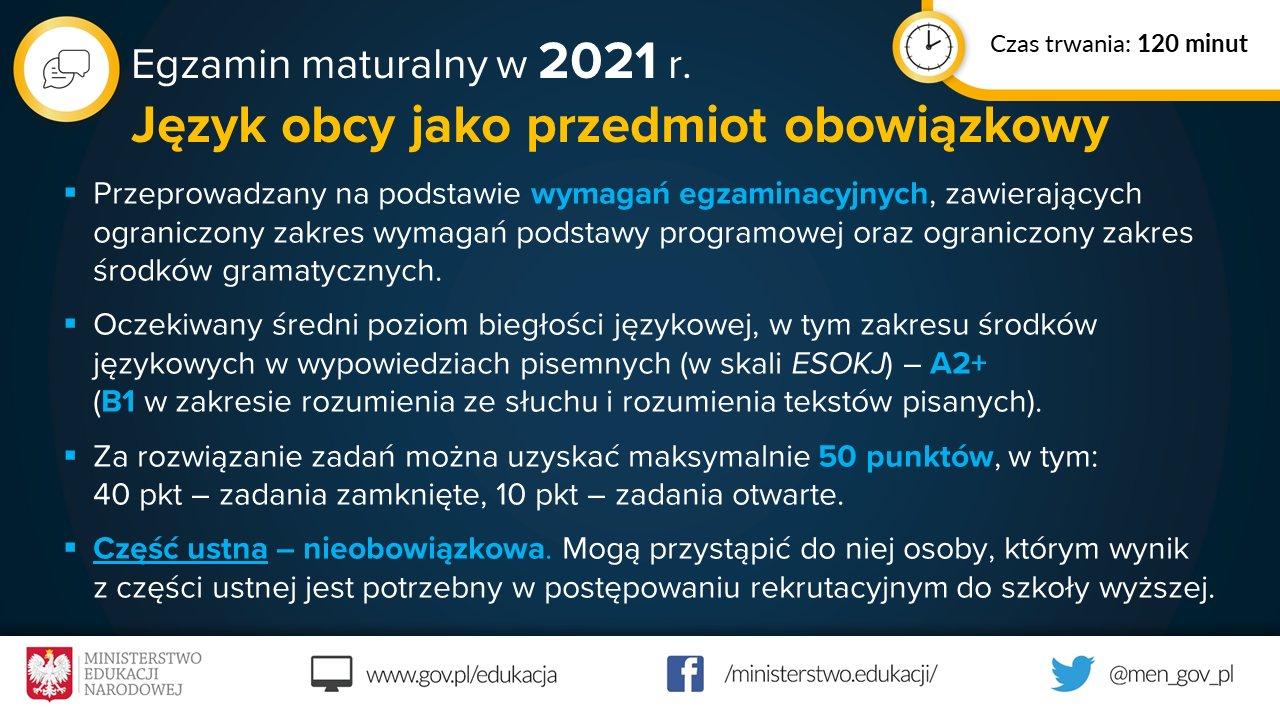 grafika dotycząca matury 2021