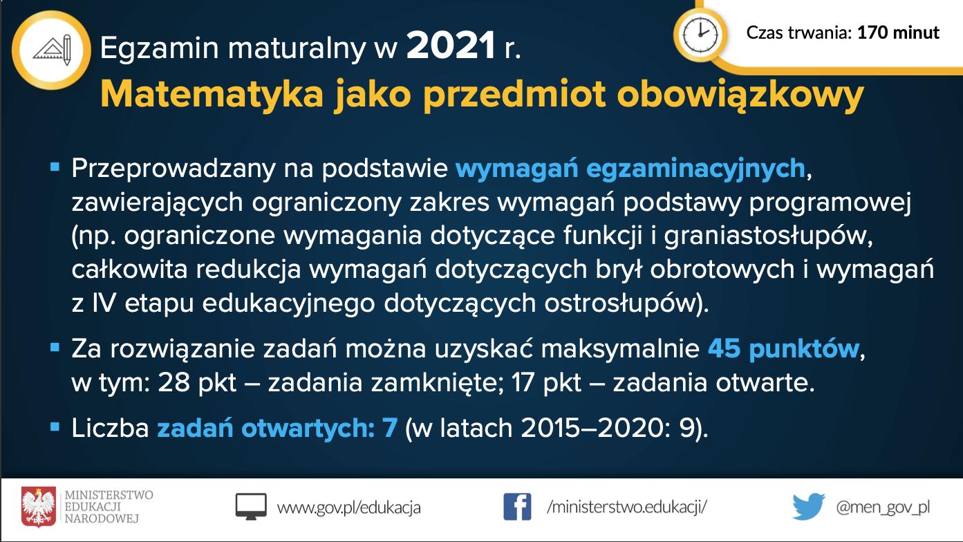 grafika matura 2021