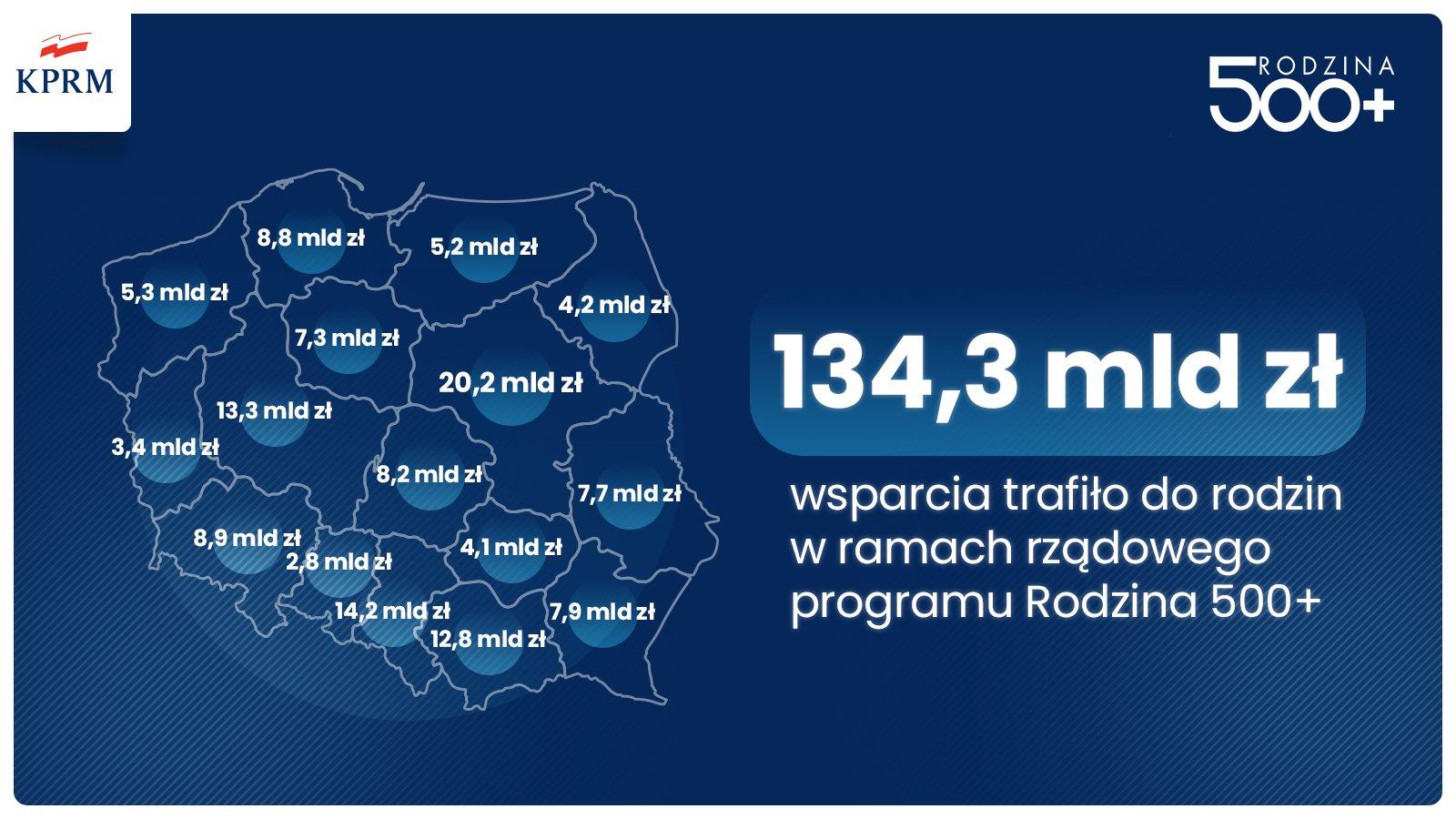 500_plus_podział_na_województwa
