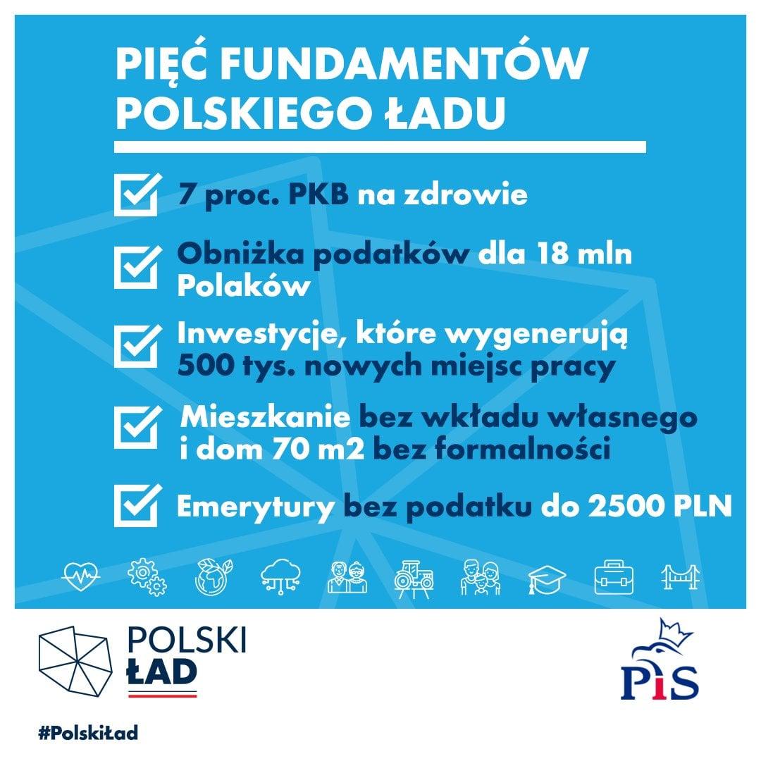 Polski_Ład
