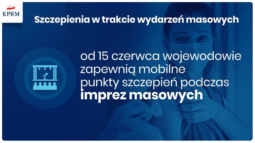 grafika_szczepienia